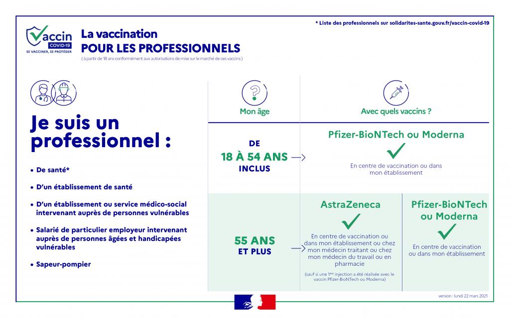 info vaccins professionnels